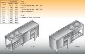 Stół zlewozmywakowy 2-zbiornikowy lo 244 - 2500x600