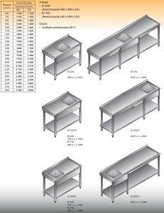 Stół zlewozmywakowy 1-zbiornikowy lo 202 - 2500x700