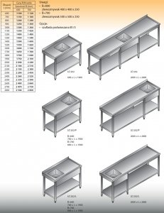 Stół zlewozmywakowy 1-zbiornikowy lo 202 - 2800x600