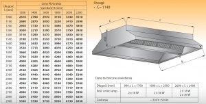 Okap centralny z oświetleniem lo 911 - 2900x2000