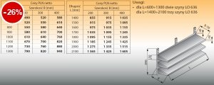 Trzy półki naścienne z szynami lo 633 - 2000x400