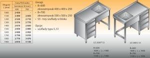 Stół zlewozmywakowy 1-zbiornikowy lo 208/s3 - 1900x700
