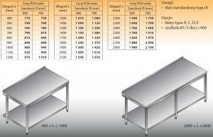 Stół roboczy lo 102 1800/600