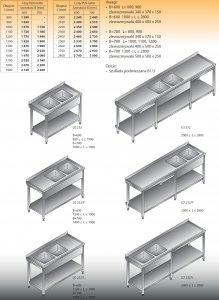 Stół zlewozmywakowy 2-zbiornikowy lo 232 - 2300x700