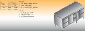 Stół roboczy z dwoma blokami szuflad i szafką lo 145/s2 - 1900x600