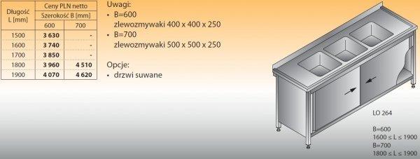 Stół zlewozmywakowy 3-zbiornikowy lo 264 - 1500x600