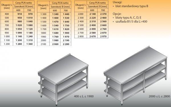 Stół roboczy lo 102/2 2800/600