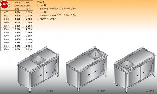 Stół zlewozmywakowy 1-zbiornikowy lo 216 - 800x600