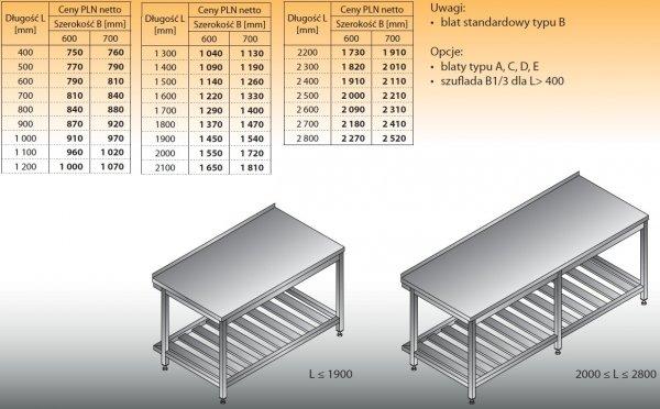 Stół roboczy lo 103 900/600