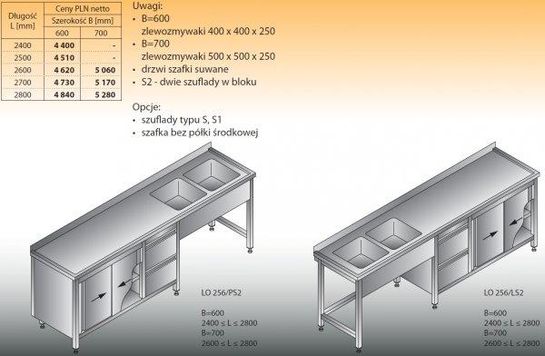 Stół zlewozmywakowy 2-zbiornikowy lo 256/s2 - 2400x600