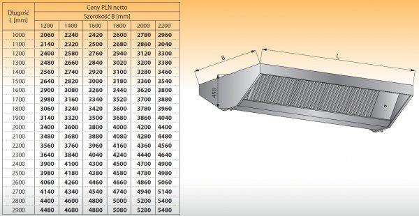 Okap centralny bez oświetlenia lo 912/1 - 2600x2000