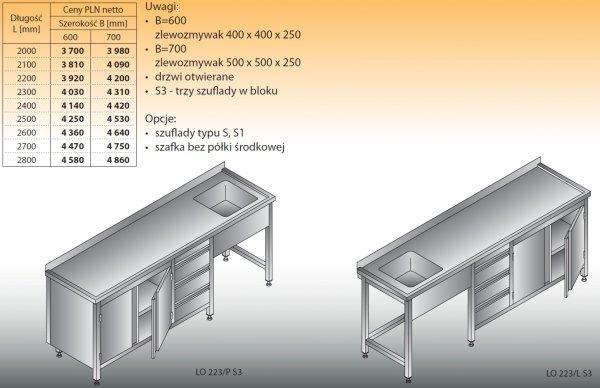 Stół zlewozmywakowy 1-zbiornikowy lo 223/s3 - 2000x600