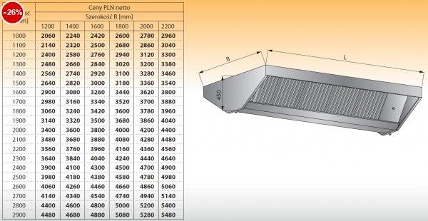 Okap centralny bez oświetlenia lo 912/1 - 1100x1600