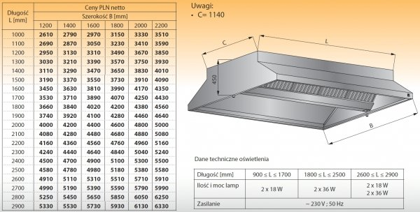 Okap centralny z oświetleniem lo 911 - 1800x1400