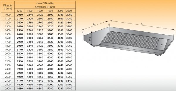 Okap centralny bez oświetlenia lo 912/1 - 2300x1400