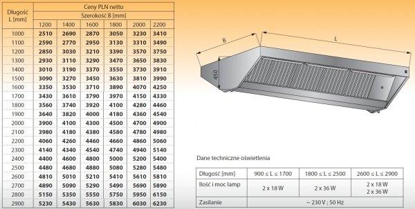 Okap centralny z oświetleniem lo 912 - 2700x1800