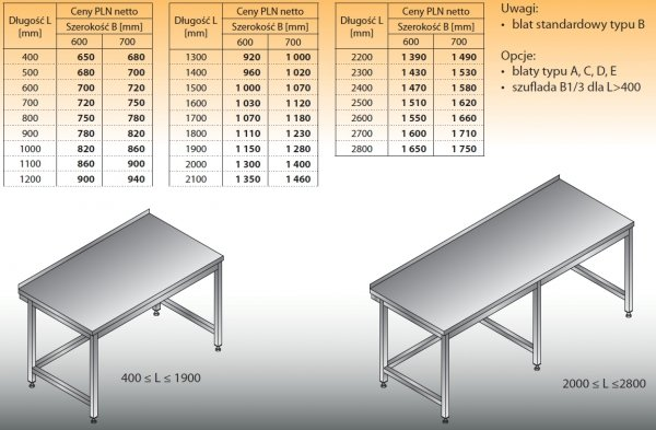 Stół roboczy lo 101 2200/600