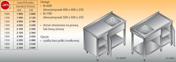 Stół zlewozmywakowy 1-zbiornikowy lo 206 - 1000x600