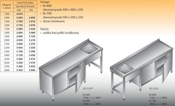 Stół zlewozmywakowy 1-zbiornikowy lo 212 - 1300x600
