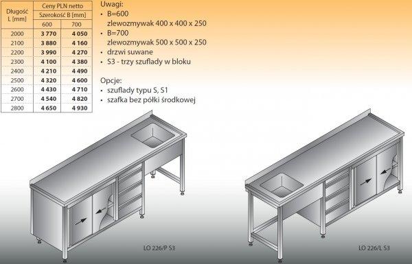 Stół zlewozmywakowy 1-zbiornikowy lo 226/s3 - 2000x600