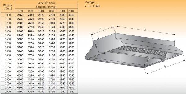 Okap centralny bez oświetlenia lo 911/1 - 2200x1200