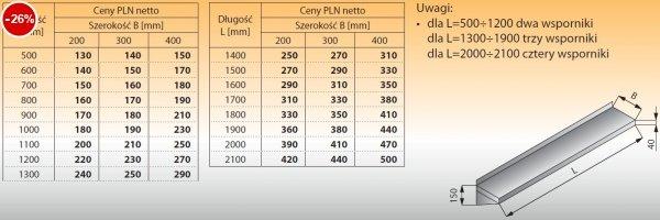 Półka naścienna lo 630 - 500x200