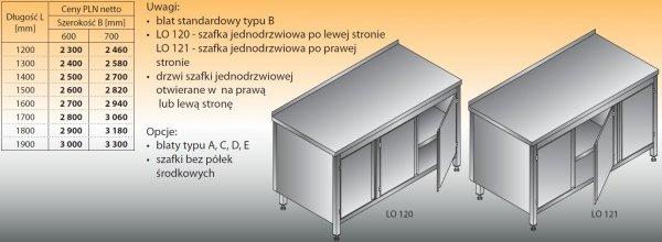Stół roboczy z dwiema szafkami lo 120; lo 121 1500/700