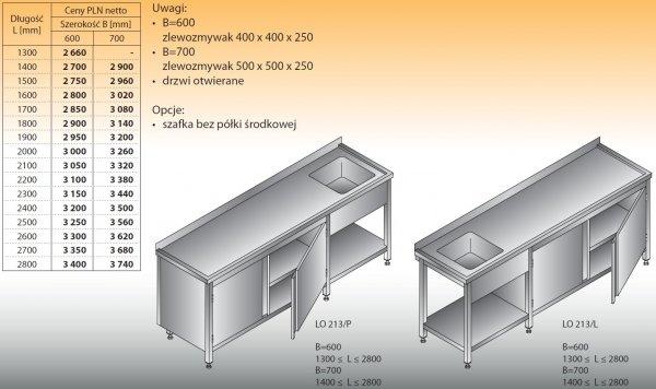 Stół zlewozmywakowy 1-zbiornikowy lo 213 - 1300x600
