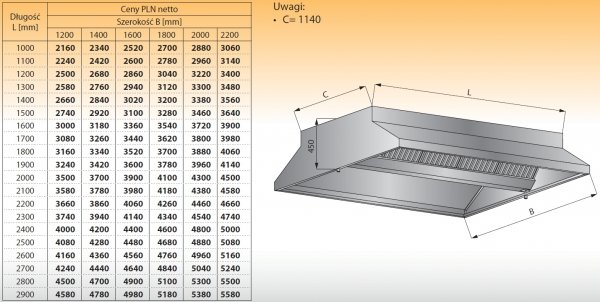 Okap centralny bez oświetlenia lo 911/1 - 1300x1200