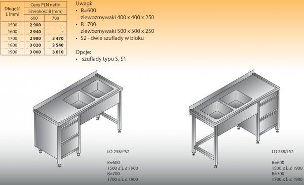 Stół zlewozmywakowy 2-zbiornikowy lo 238/s2 - 1500x600