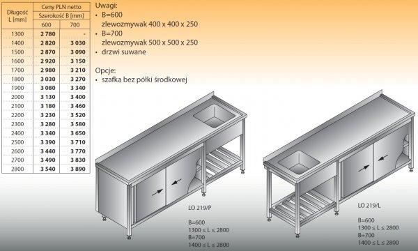 Stół zlewozmywakowy 1-zbiornikowy lo 219 - 1300x600