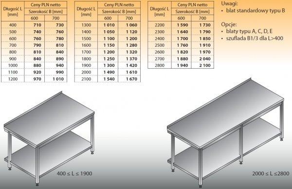 Stół roboczy lo 102 500/600