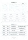 Hurra Po Polsku 2. Podręcznik nauczyciela. Nowa Edycja + DVD Video + Strefa Nauczyciela