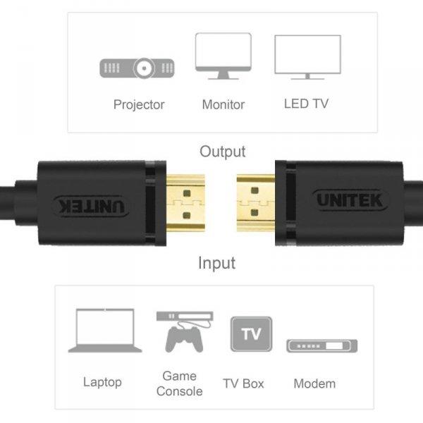 UNITEK PRZEWÓD HDMI BASIC V1.4 GOLD 10M, Y-C142
