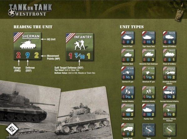 Tank on Tank: Westfront