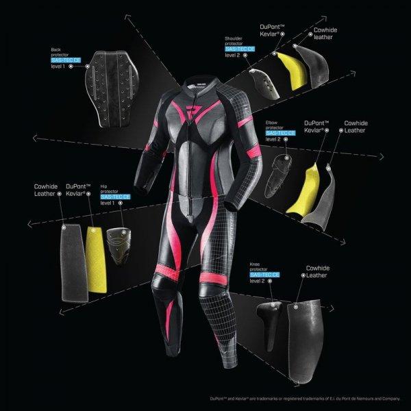KURTKA SKÓRZANA REBELHORN REBEL LADY BLACK/FLO RED/WHITE D46