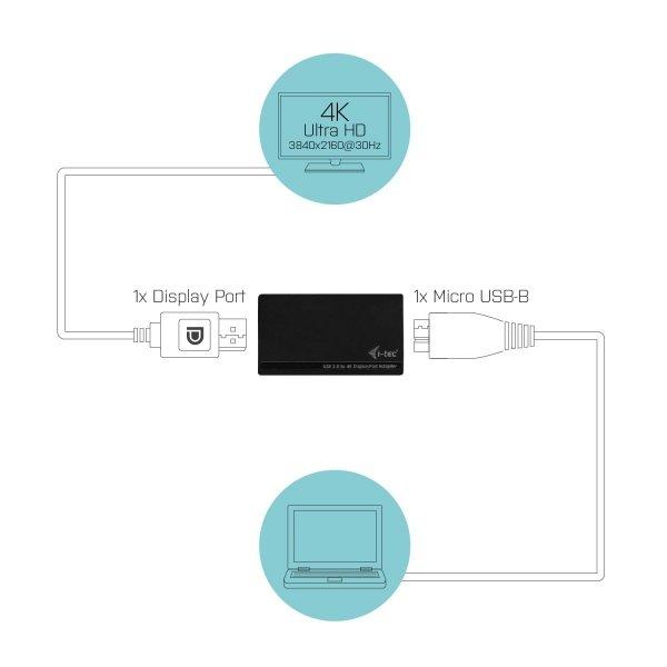 i-tec USB 3.0 4K Ultra HD Display Adapter, 1x Display Port 4K Ultra HD