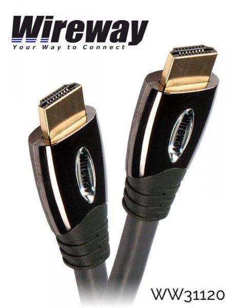 Kabel HDMI Wireway 2.0 20m Instalacyjny