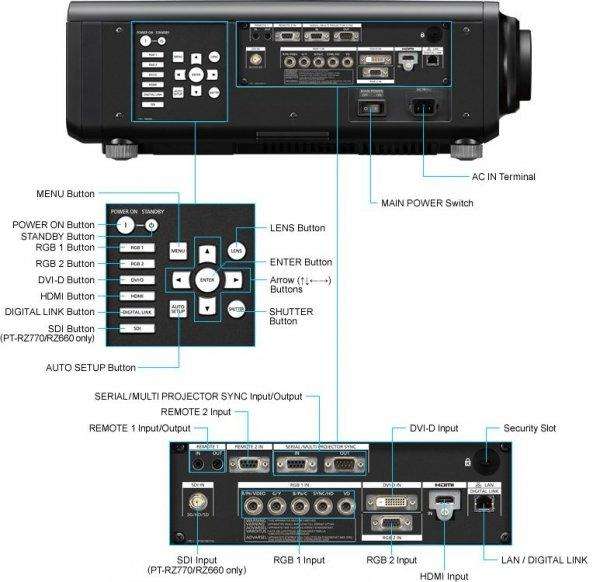 Projektor Panasonic PT-RX110 XGA Laser HDMI 10000AL