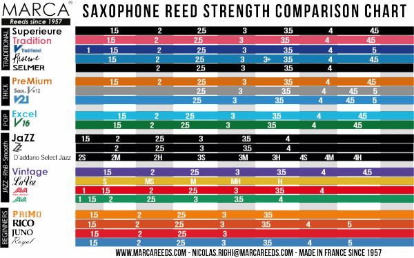 Stroiki do saksofonu altowego Marca Professional Series Excel