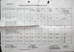 KALKULACJA STAWKI M-G POMP GŁĘBINOWYCH NA 1987 ROK