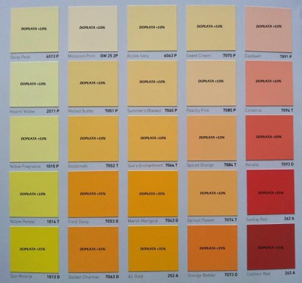 GIOLLI SERIE ORO - 14L (biała, lateksowa, zmywalna farba do wnętrz i na fasady z możliwością barwienia)
