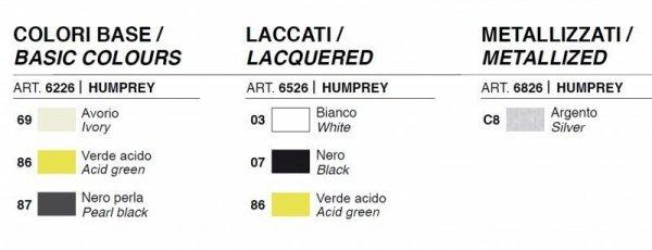 Humprey Metallized