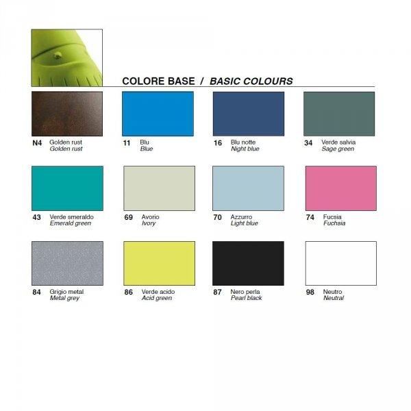 Plust kolory