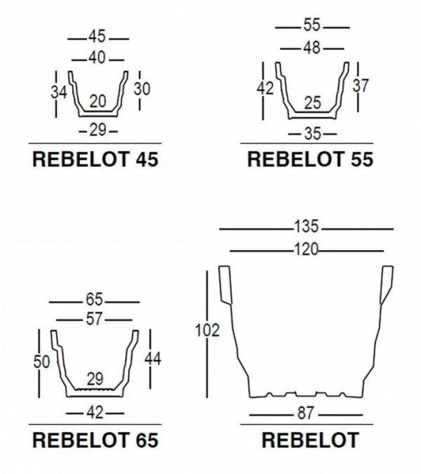 Rebelot