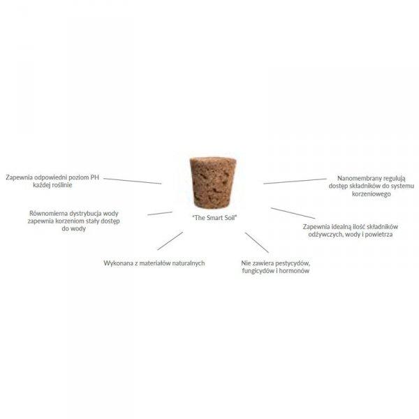 Kapsułki zawierają specjalną glebę Smart Soil