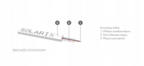 Kabel światłowodowy FTTH SM 2J 9/125 LSOH/PE czarny Solarix