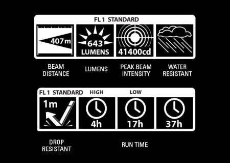 MagLite latarka akumulatorowa MagCharger System LED RL4019