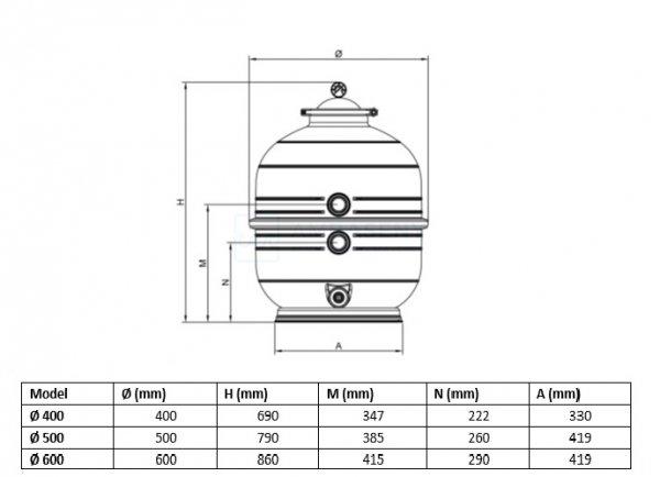 Filtr piaskowy MIDI 500 z zaworem bocznym