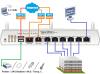 DRAYTEK Vigor 2860 router 1xWAN GE, 1xVDSL2/ADSL2, 6xLAN GE, 2xUSB, VPN